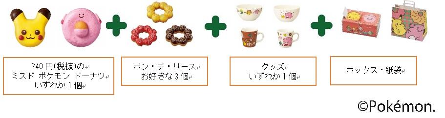 mr donut natale 2020